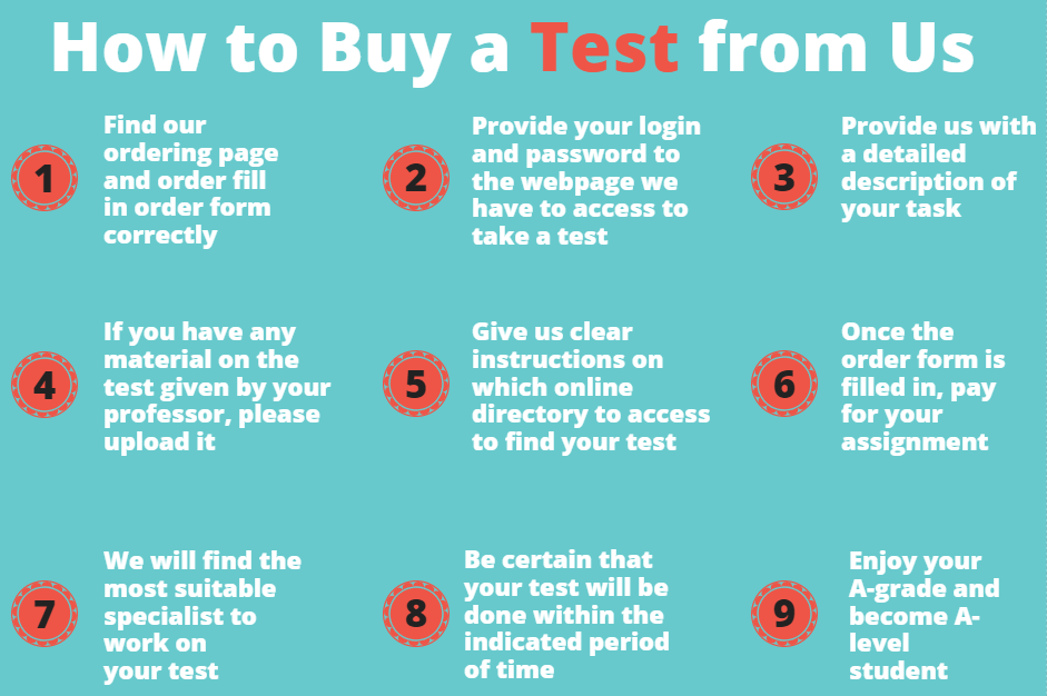 how to buy a test from us