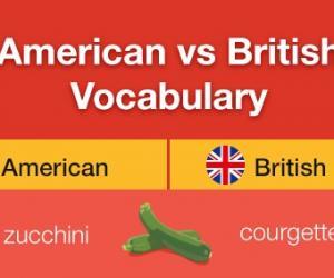American English vs British English Vocabulary Infographic
