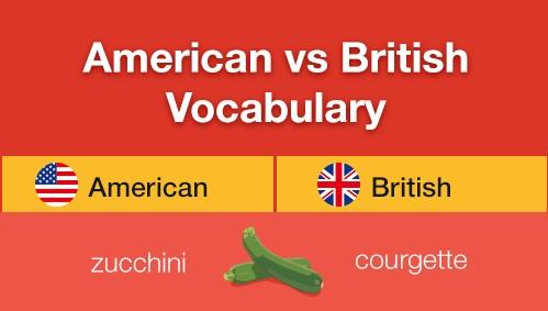 American English vs British English Vocabulary Infographic